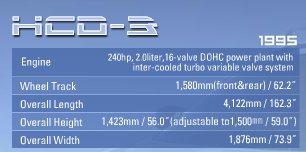 hcd-3-specs.jpg