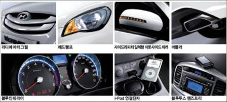 hyundai-verna-transform-9.jpg