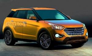 Hyundai ix25 Image Rendering