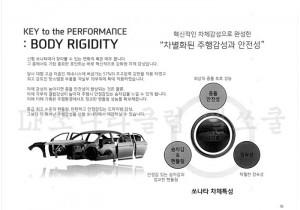 Hyundai Sonata Body