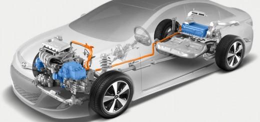 Hyundai Hybrid System