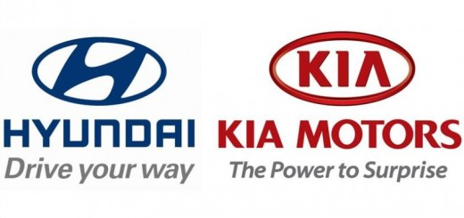 Hyundai-Kia Sales
