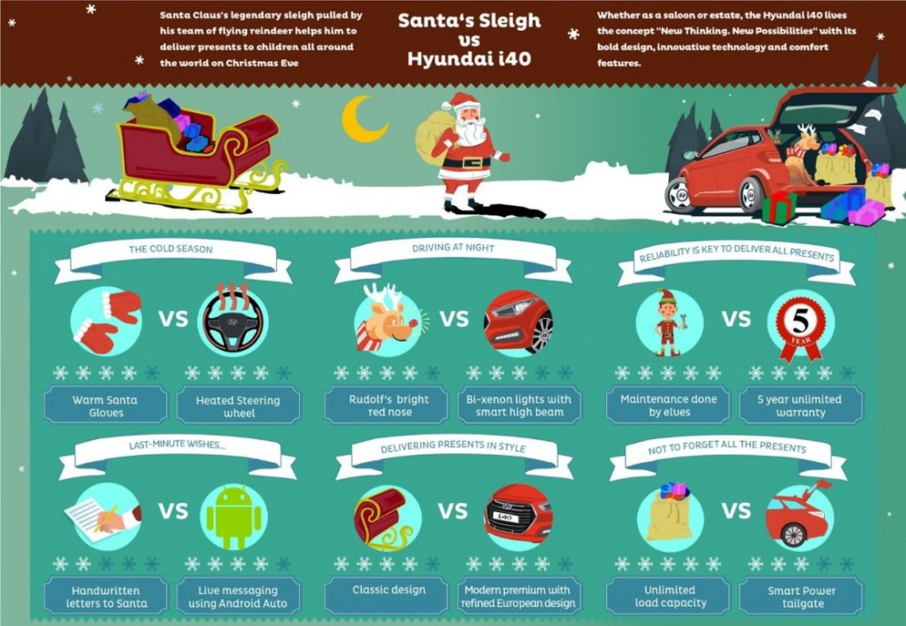 Hyundai vs. Santa Claus sleigh