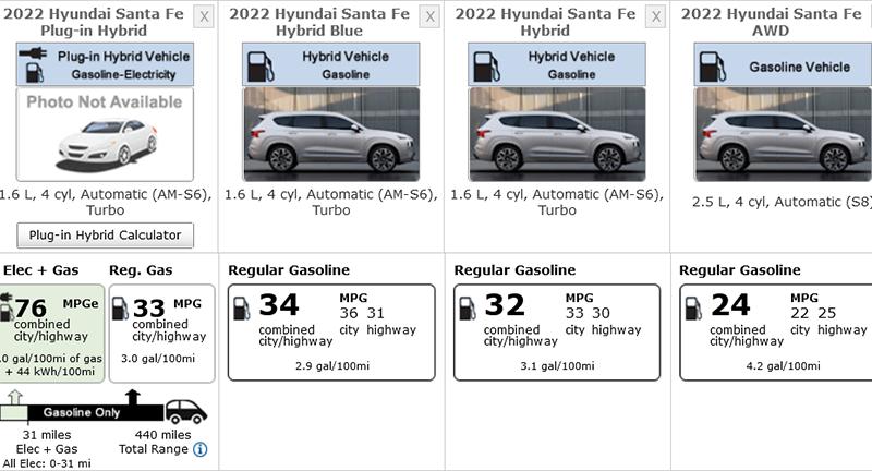Hyundai Santa Fe PHEV official EPA rating