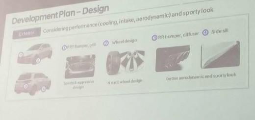 Hyundai N exterior accessories